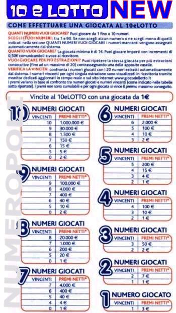 Lottologia 10 e lotto 5 minuti in diretta wroc awski for Estrazione del 10 e lotto ogni 5 minuti